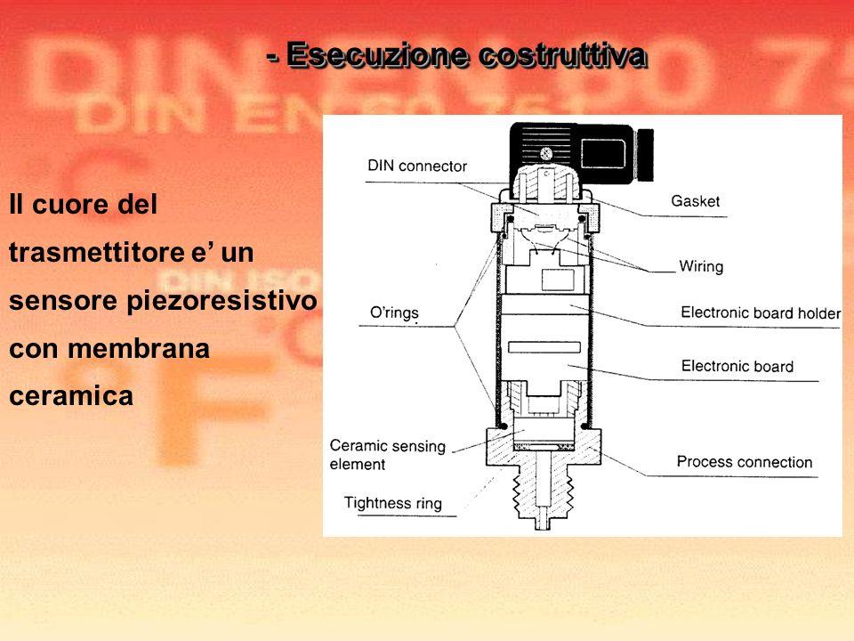 Il cuore del trasmettitore e un sensore piezoresistivo con membrana ceramica - Esecuzione costruttiva