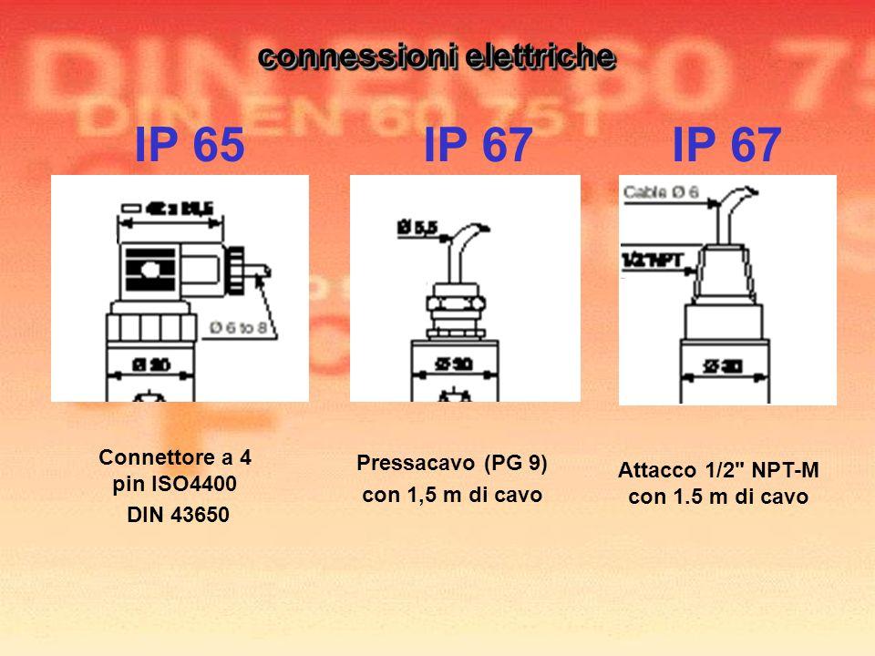 IP 65 IP 67 connessioni elettriche Connettore a 4 pin ISO4400 DIN 43650 Attacco 1/2