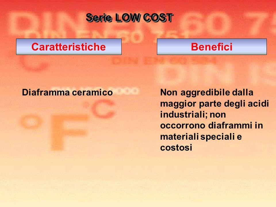 Caratteristiche Diaframma ceramico Non aggredibile dalla maggior parte degli acidi industriali; non occorrono diaframmi in materiali speciali e costos
