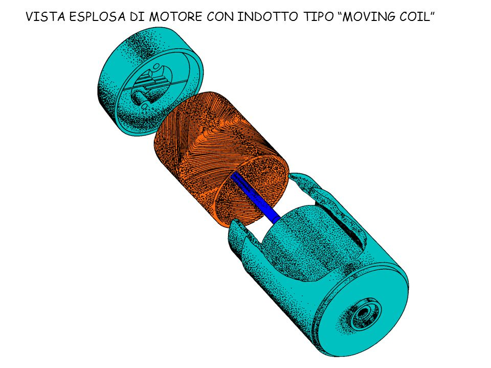 VISTA ESPLOSA DI MOTORE CON INDOTTO TIPO MOVING COIL