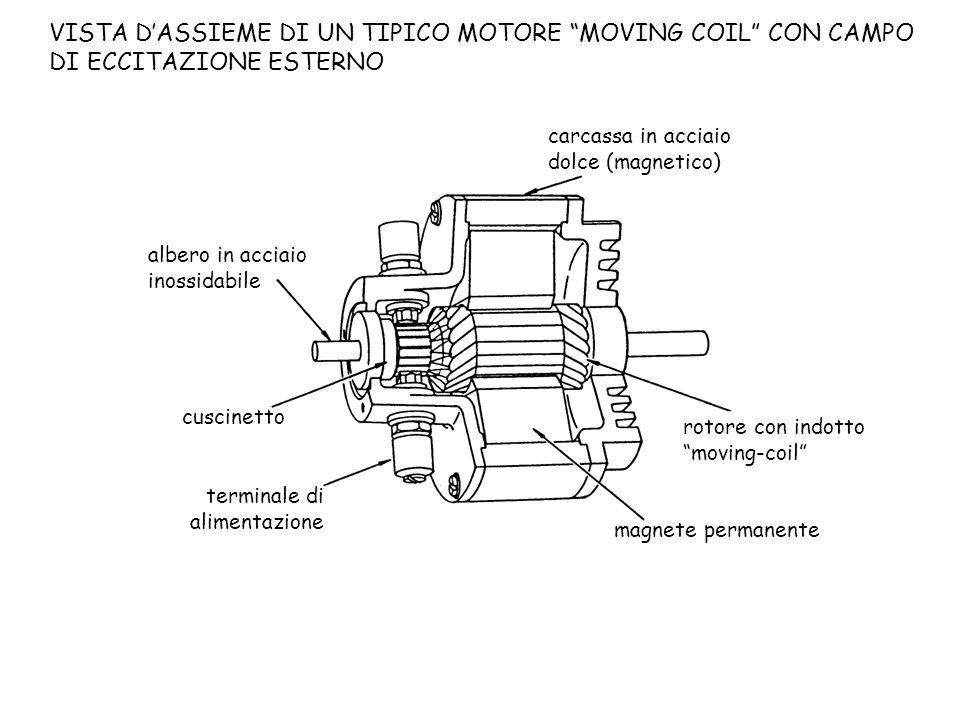 albero in acciaio inossidabile cuscinetto terminale di alimentazione carcassa in acciaio dolce (magnetico) rotore con indotto moving-coil magnete perm