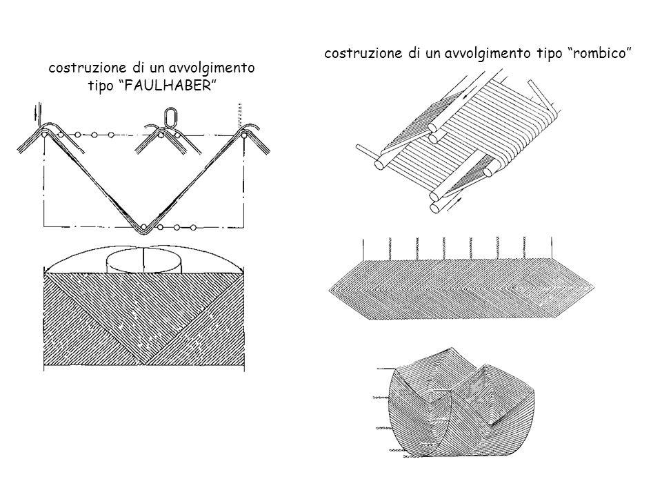 costruzione di un avvolgimento tipo FAULHABER costruzione di un avvolgimento tipo rombico