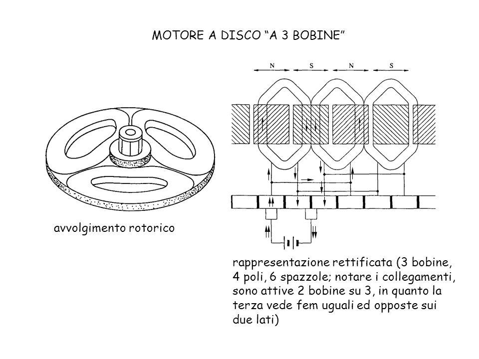 MOTORE A DISCO A 3 BOBINE avvolgimento rotorico rappresentazione rettificata (3 bobine, 4 poli, 6 spazzole; notare i collegamenti, sono attive 2 bobin