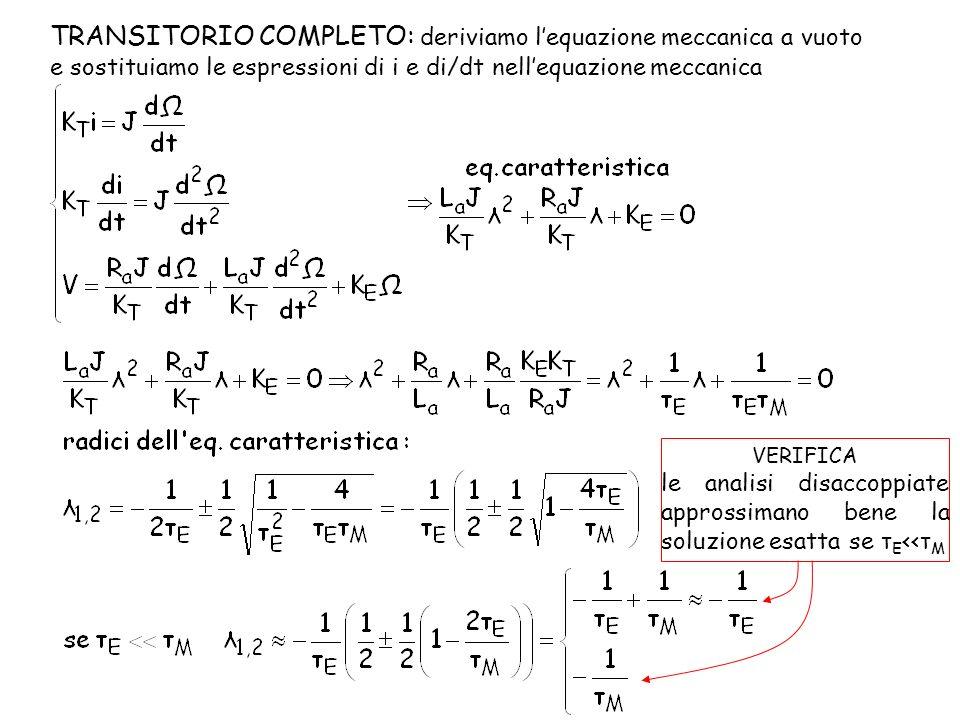 TRANSITORIO COMPLETO: deriviamo lequazione meccanica a vuoto e sostituiamo le espressioni di i e di/dt nellequazione meccanica VERIFICA le analisi dis