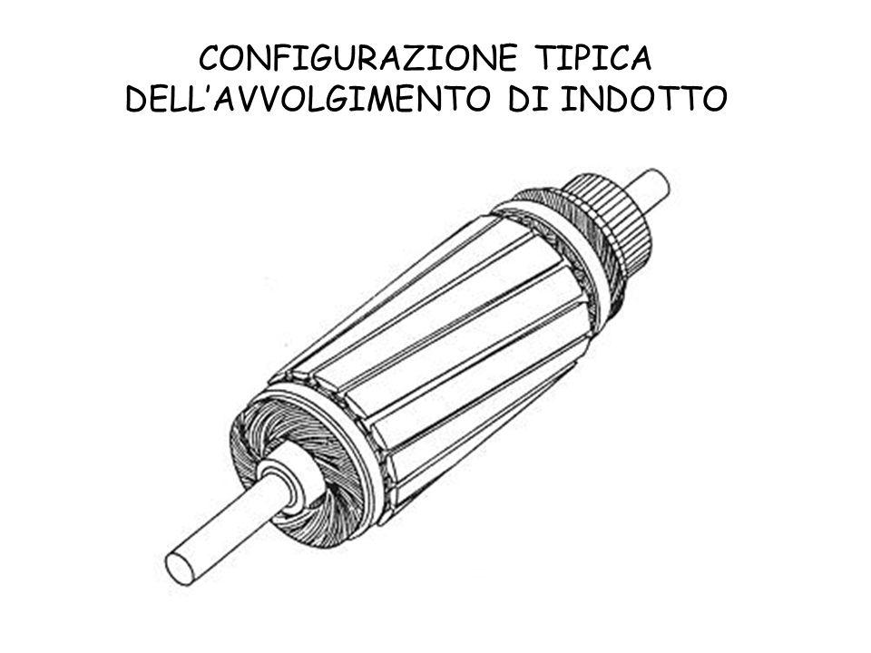 CONFIGURAZIONE TIPICA DELLAVVOLGIMENTO DI INDOTTO