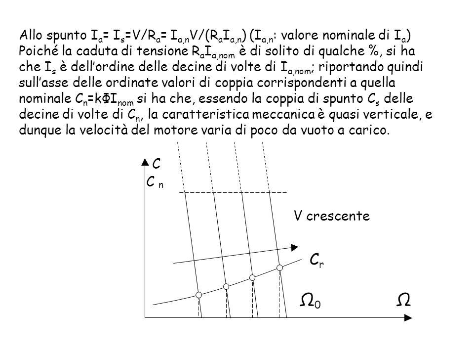 Allo spunto I a = I s =V/R a = I a,n V/(R a I a,n ) (I a,n : valore nominale di I a ) Poiché la caduta di tensione R a I a,nom è di solito di qualche