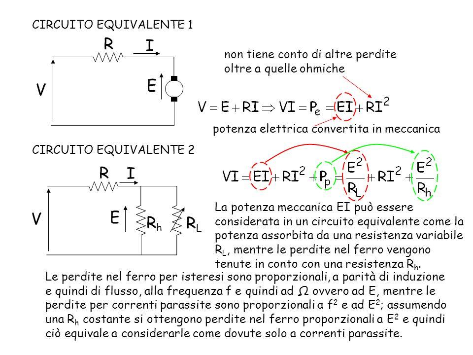 I R E V non tiene conto di altre perdite oltre a quelle ohmiche La potenza meccanica EI può essere considerata in un circuito equivalente come la pote