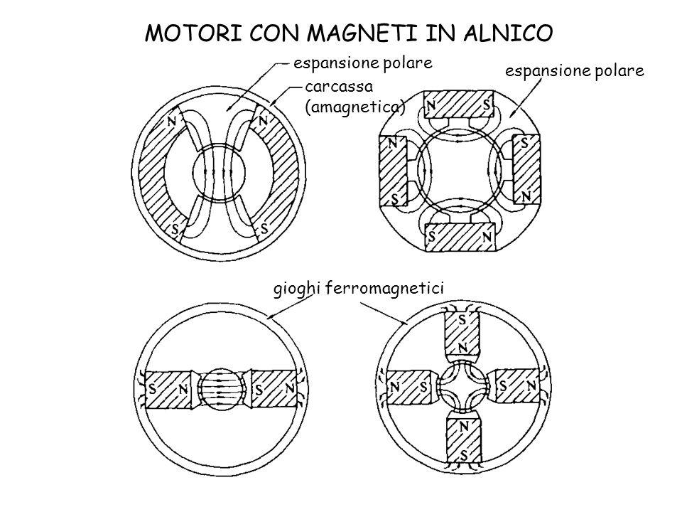 espansione polare carcassa (amagnetica) espansione polare gioghi ferromagnetici MOTORI CON MAGNETI IN ALNICO