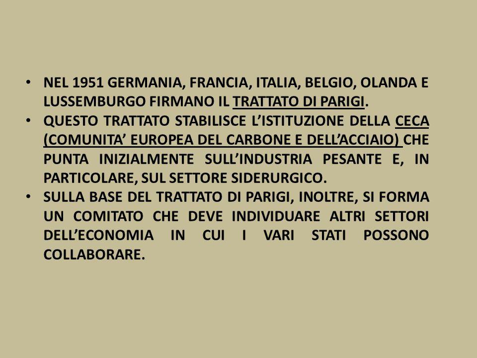 NEL 1951 GERMANIA, FRANCIA, ITALIA, BELGIO, OLANDA E LUSSEMBURGO FIRMANO IL TRATTATO DI PARIGI. QUESTO TRATTATO STABILISCE LISTITUZIONE DELLA CECA (CO