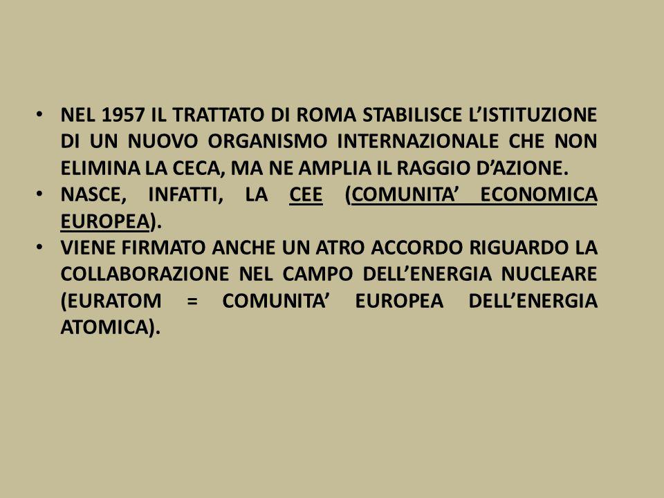 NEL 1957 IL TRATTATO DI ROMA STABILISCE LISTITUZIONE DI UN NUOVO ORGANISMO INTERNAZIONALE CHE NON ELIMINA LA CECA, MA NE AMPLIA IL RAGGIO DAZIONE. NAS