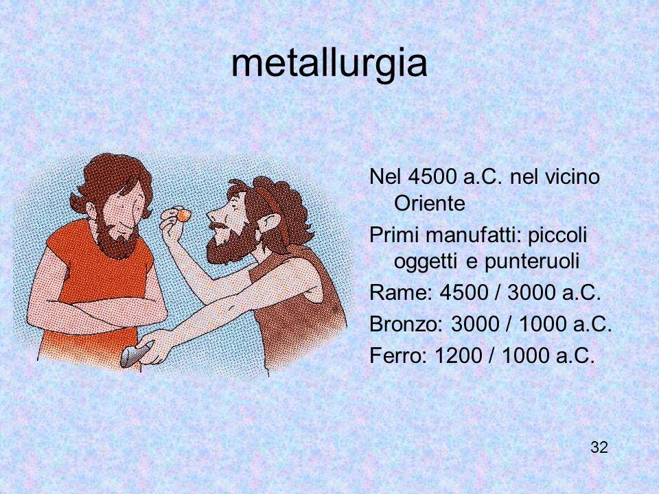 metallurgia Nel 4500 a.C. nel vicino Oriente Primi manufatti: piccoli oggetti e punteruoli Rame: 4500 / 3000 a.C. Bronzo: 3000 / 1000 a.C. Ferro: 1200