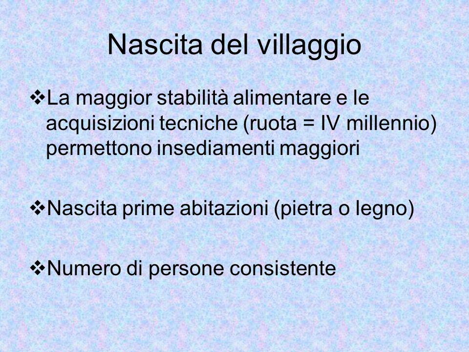Nascita del villaggio La maggior stabilità alimentare e le acquisizioni tecniche (ruota = IV millennio) permettono insediamenti maggiori Nascita prime