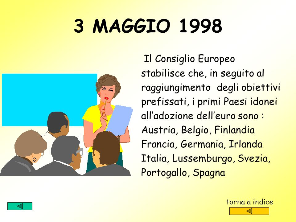 15 DICEMBRE 1995 Il consiglio europeo di Madrid sancisce la nascita dellEuro torna a indice