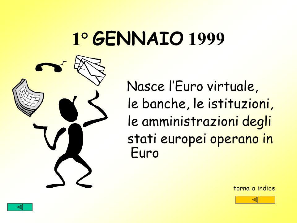3 MAGGIO 1998 Il Consiglio Europeo stabilisce che, in seguito al raggiungimento degli obiettivi prefissati, i primi Paesi idonei alladozione delleuro