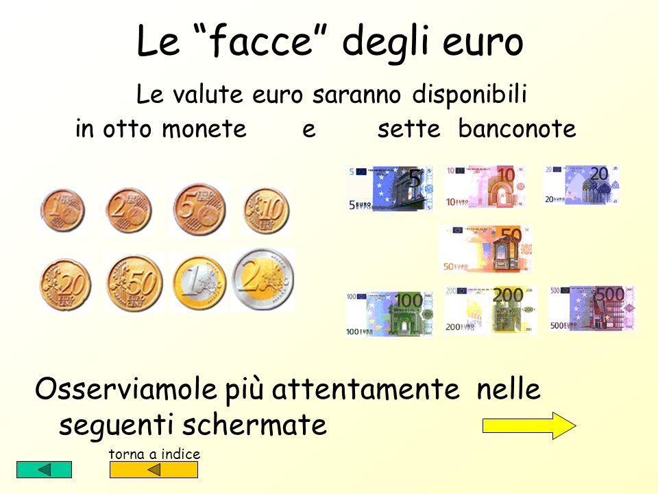 1° MARZO 2002 Le valute degli stati europei aderenti allEuro cessano di avere valore legale.Potranno essere ancora cambiate in euro solo presso le ban