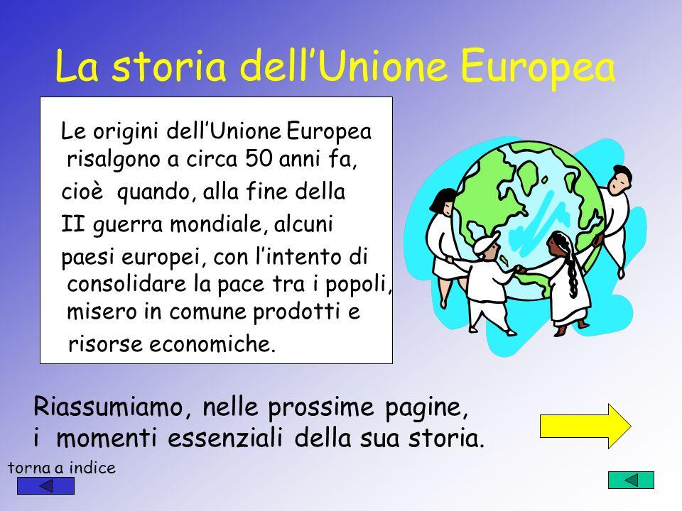 LUnione Europea e la sua storia Organi ed Istituzioni dellUnione lEuro la moneta dellUnione