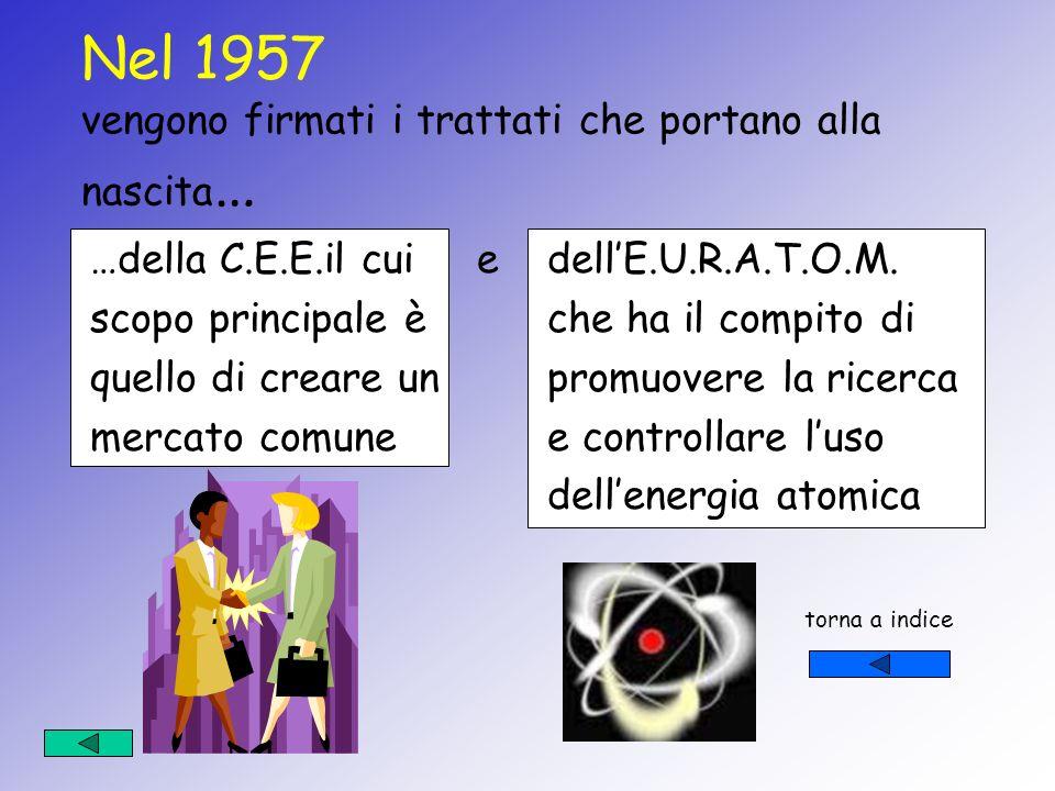 16 aprile 1951 Nasce la C.E.C.A.( Comunità Europea Carbone e Acciaio) Il trattato firmato da sei paesi ( Belgio, Francia, Ger- mania, Italia, Lussembu