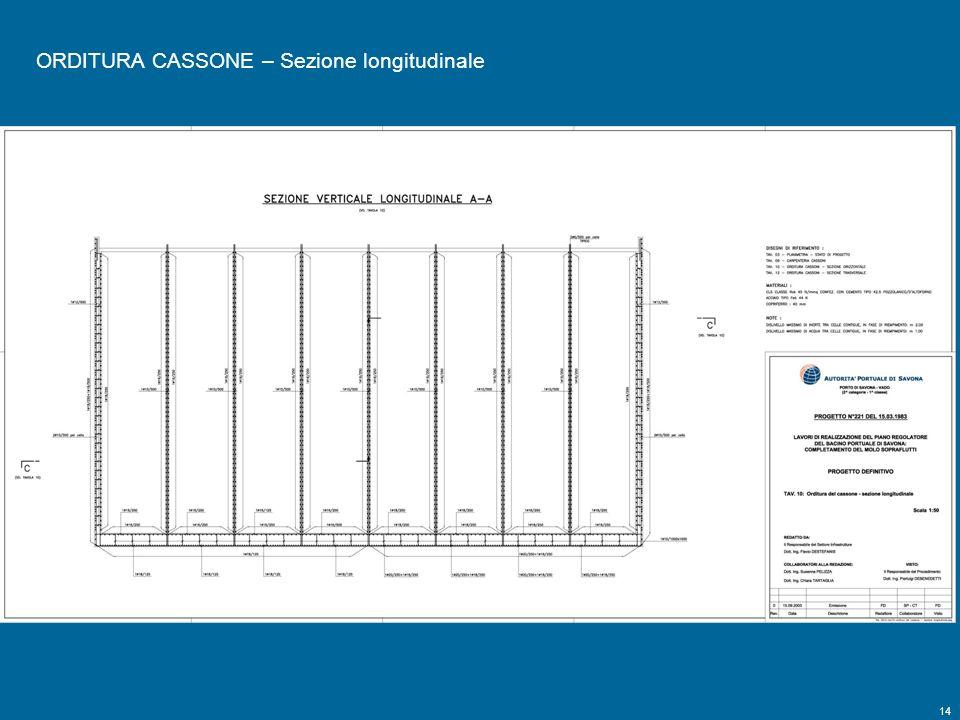 14 Tavola 10 ORDITURA CASSONE – Sezione longitudinale