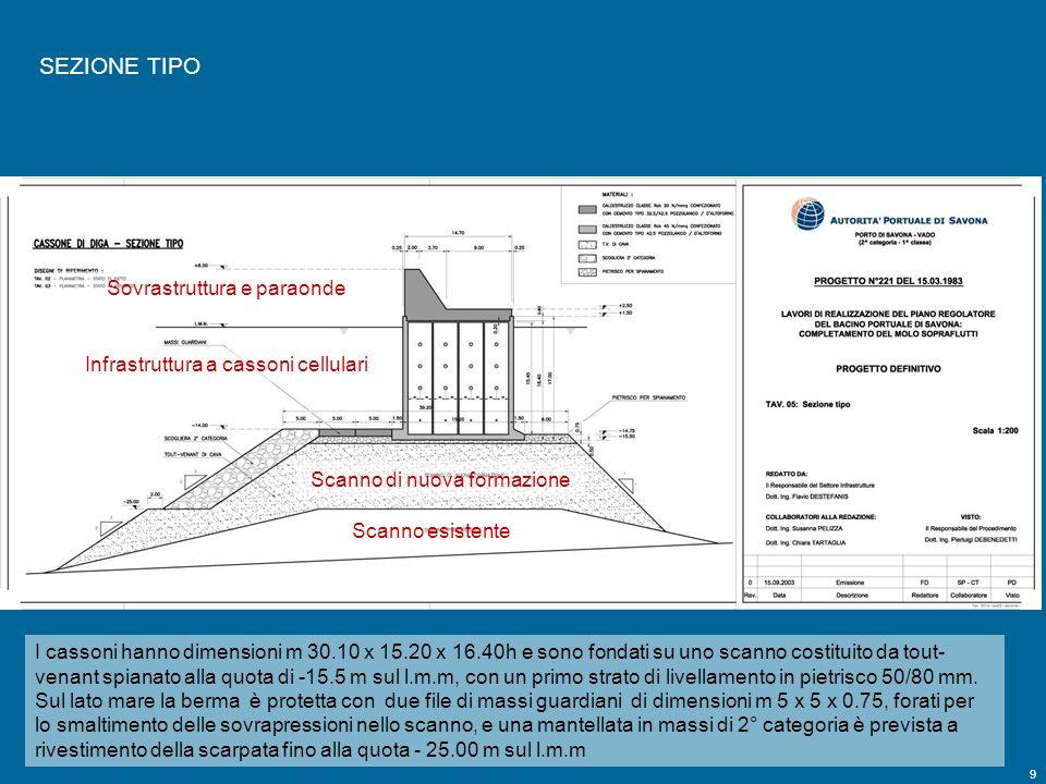 9 Tavola 5 SEZIONE TIPO Scanno esistente Scanno di nuova formazione Sovrastruttura e paraonde Infrastruttura a cassoni cellulari I cassoni hanno dimensioni m 30.10 x 15.20 x 16.40h e sono fondati su uno scanno costituito da tout- venant spianato alla quota di -15.5 m sul l.m.m, con un primo strato di livellamento in pietrisco 50/80 mm.