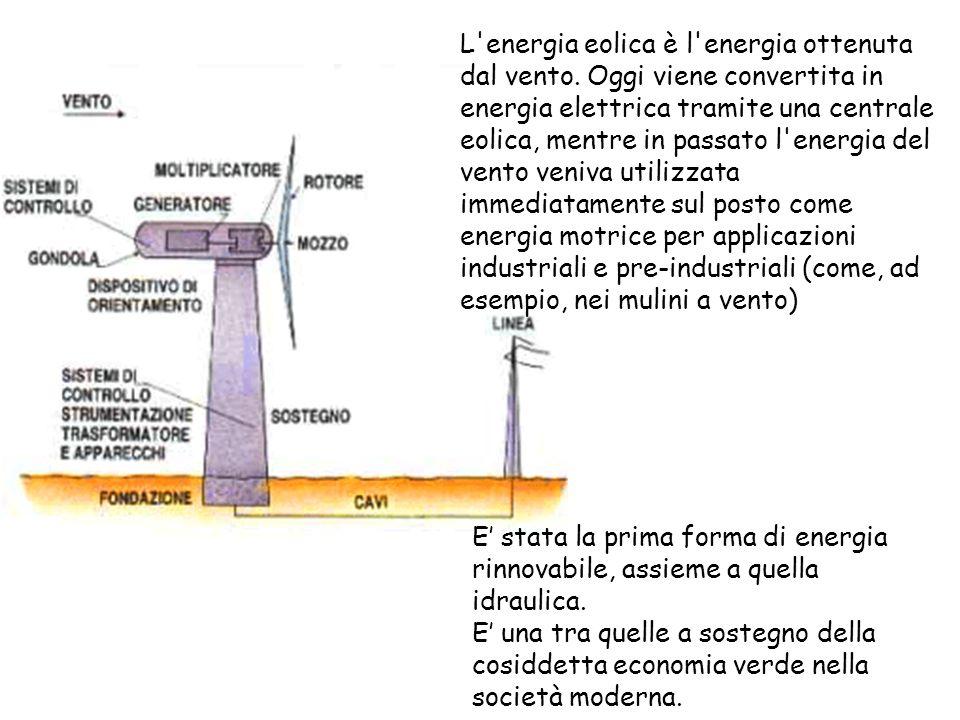 L energia eolica è l energia ottenuta dal vento.
