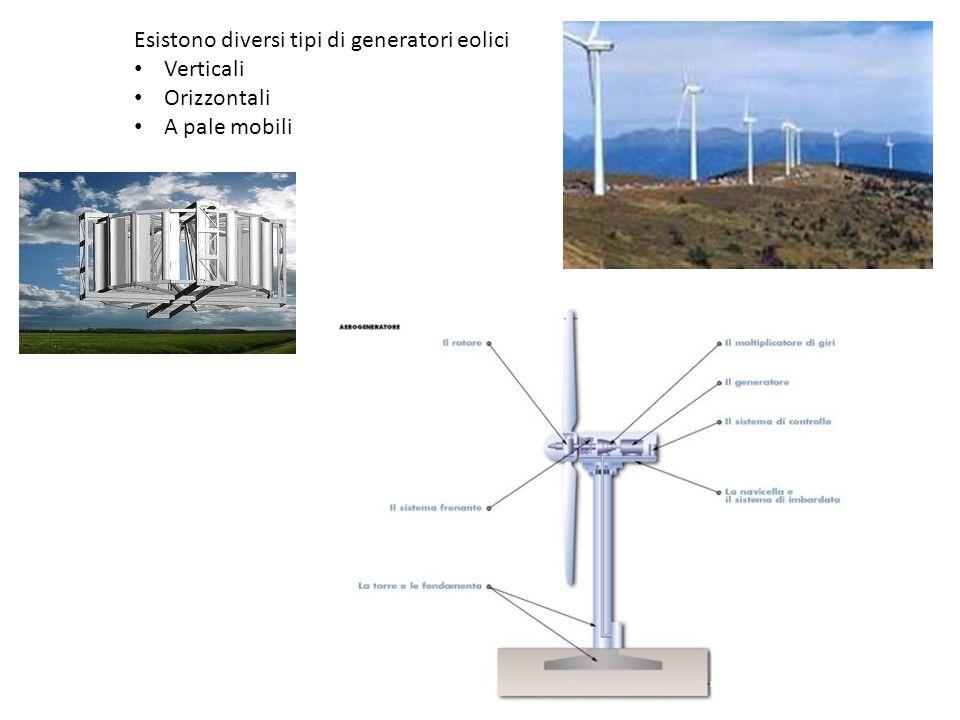 Esistono diversi tipi di generatori eolici Verticali Orizzontali A pale mobili