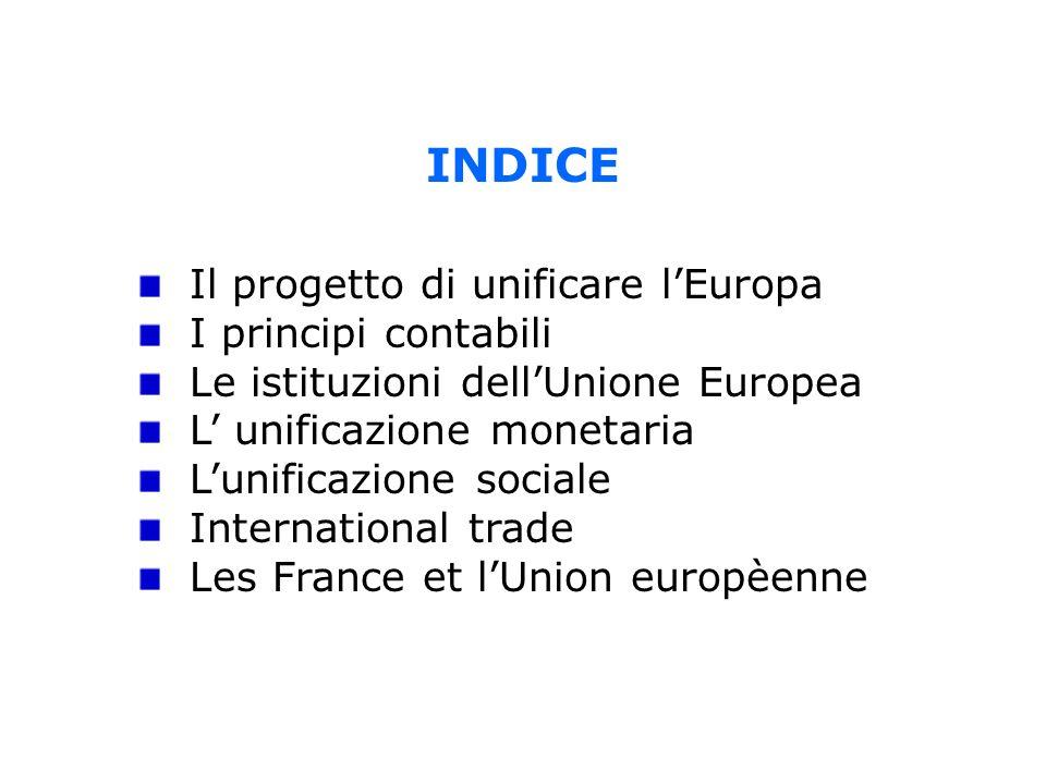 INDICE Il progetto di unificare lEuropa I principi contabili Le istituzioni dellUnione Europea L unificazione monetaria Lunificazione sociale Internat