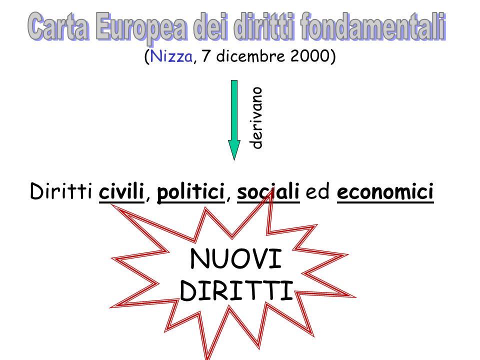 (Nizza, 7 dicembre 2000) d e r i v a n o Diritti civili,politici,sociali edeconomici NUOVI DIRITTI