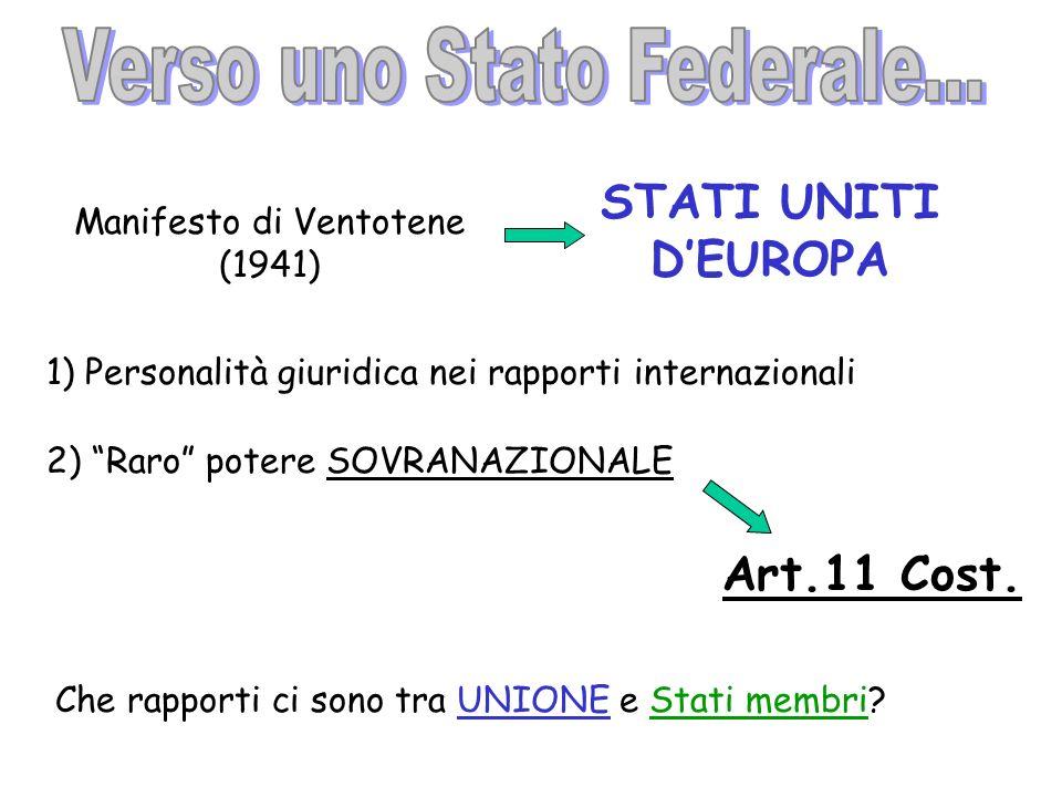Manifesto di Ventotene (1941) STATI UNITI DEUROPA 1) Personalità giuridica nei rapporti internazionali 2) Raro potere SOVRANAZIONALE Art.11 Cost. Che