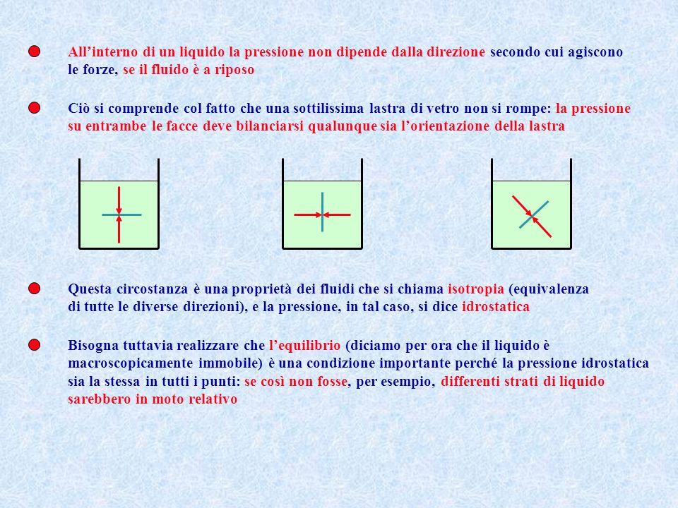 Anche la pressione in un fluido è in generale un campo P=P(x,y,z,t)