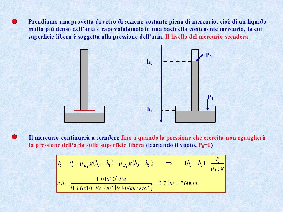 Anchesso è una conseguenza della Legge di Stevino Considerando due punti in un liquido a profondità differenti si ha Ne segue che la differenza di pre