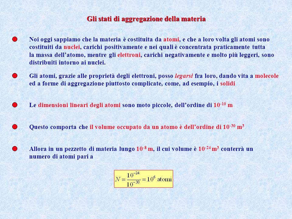 Corso di Fisica Generale Beniamino Ginatempo Dipartimento di Fisica – Università di Messina 1)Gli stati della materia: solidi liquidi e gas 2)Volume e