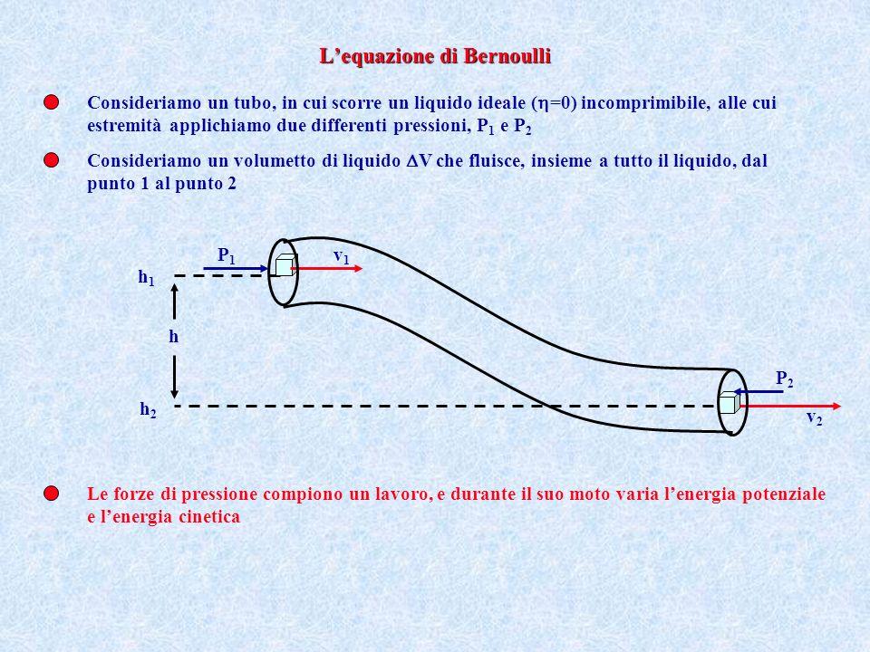 Riflettiamo che è molto più semplice mettere in moto un fluido poco viscoso come laria che non, p.