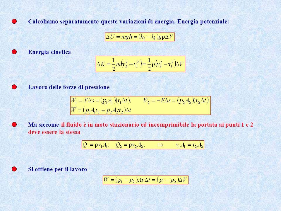 Consideriamo un tubo, in cui scorre un liquido ideale ( =0) incomprimibile, alle cui estremità applichiamo due differenti pressioni, P 1 e P 2 h h1h1 h2h2 Consideriamo un volumetto di liquido V che fluisce, insieme a tutto il liquido, dal punto 1 al punto 2 v1v1 v2v2 P1P1 P2P2 Le forze di pressione compiono un lavoro, e durante il suo moto varia lenergia potenziale e lenergia cinetica Lequazione di Bernoulli