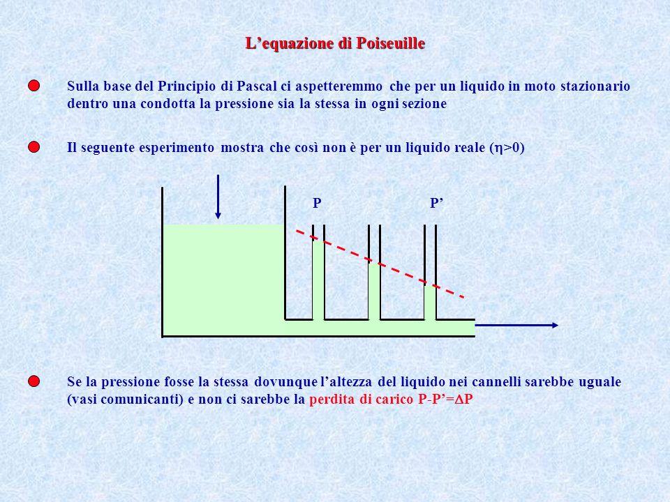 Ma il lavoro (esterno) delle forze di pressione deve uguagliare la variazione di energia meccanica totale visto che non ci sono attriti.