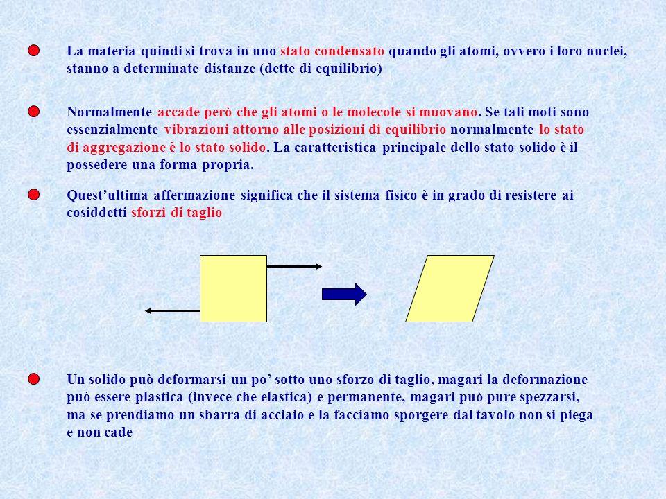 Abbiamo quindi ottenuto una equazione differenziale nella funzione incognita v(r) Questa equazione si può facilmente integrare imponendo le condizioni al contorno per le quali sulla superficie esterna del tubo, r=a, la velocità deve essere minima (nulla) mentre a r=0 la velocità deve essere massima.