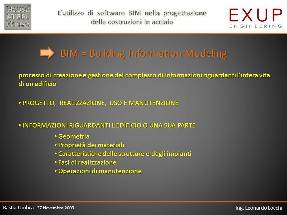 Bastia Umbra 27 Novembre 2009 Ing. Leonardo Locchi BIM = Building Information Modeling processo di creazione e gestione del complesso di informazioni