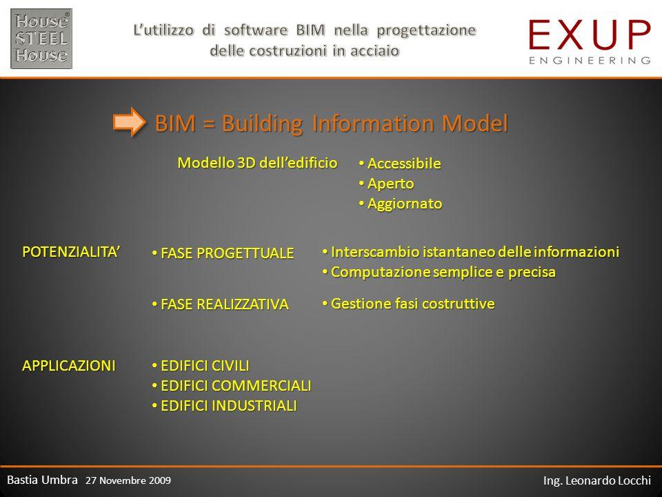 Bastia Umbra 27 Novembre 2009 Ing. Leonardo Locchi BIM = Building Information Model Modello 3D delledificio Accessibile Accessibile Aperto Aperto Aggi