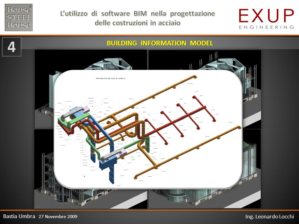 Bastia Umbra 27 Novembre 2009 Ing. Leonardo Locchi 4 BUILDING INFORMATION MODEL