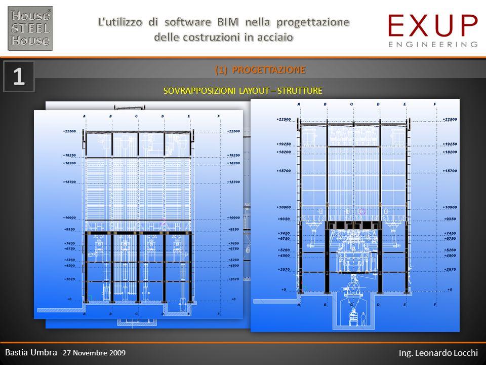 Bastia Umbra 27 Novembre 2009 Ing. Leonardo Locchi 3 BUILDING INFORMATION MODEL