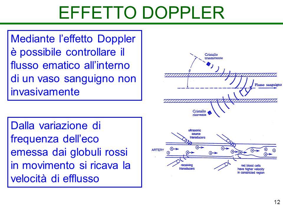12 EFFETTO DOPPLER Mediante leffetto Doppler è possibile controllare il flusso ematico allinterno di un vaso sanguigno non invasivamente Dalla variazi