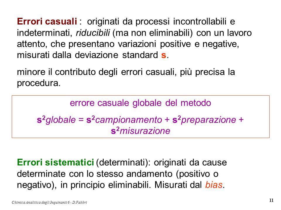 Chimica Analitica degli Inquinanti 6 - D.Fabbri 11 errore casuale globale del metodo s 2 globale = s 2 campionamento + s 2 preparazione + s 2 misurazi