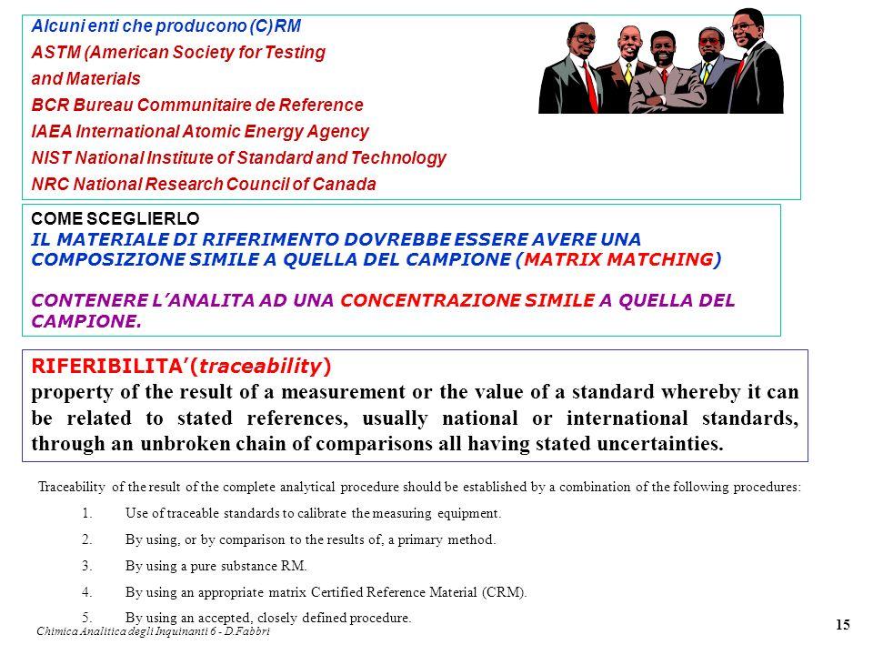 Chimica Analitica degli Inquinanti 6 - D.Fabbri 15 Alcuni enti che producono (C)RM ASTM (American Society for Testing and Materials BCR Bureau Communi