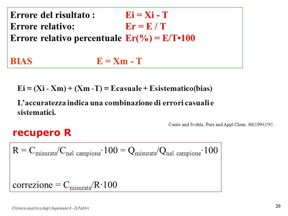 Chimica Analitica degli Inquinanti 6 - D.Fabbri 20 Currie and Svehla, Pure and Appl.Chem. 66(1994)595. Errore del risultato :Ei = Xi - T Errore relati