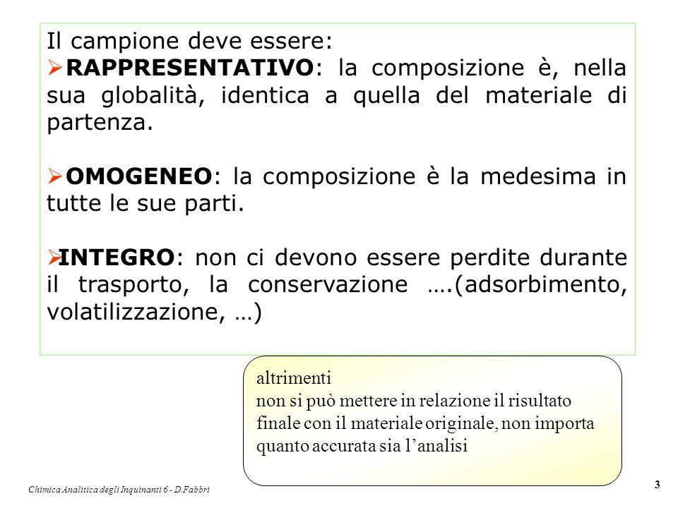Chimica Analitica degli Inquinanti 6 - D.Fabbri 3 Il campione deve essere: RAPPRESENTATIVO: la composizione è, nella sua globalità, identica a quella