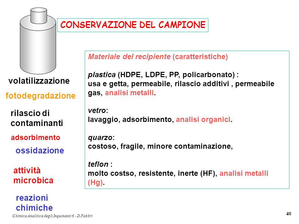 Chimica Analitica degli Inquinanti 6 - D.Fabbri 40 fotodegradazione ossidazione rilascio di contaminanti volatilizzazione CONSERVAZIONE DEL CAMPIONE a