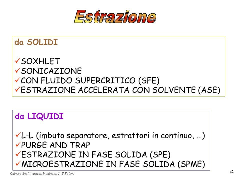 Chimica Analitica degli Inquinanti 6 - D.Fabbri 42 da SOLIDI SOXHLET SONICAZIONE CON FLUIDO SUPERCRITICO (SFE) ESTRAZIONE ACCELERATA CON SOLVENTE (ASE