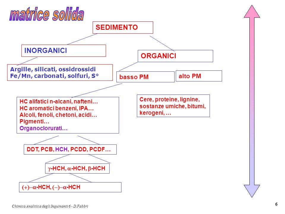 Chimica Analitica degli Inquinanti 6 - D.Fabbri 6 SEDIMENTO INORGANICI ORGANICI Argille, silicati, ossidrossidi Fe/Mn, carbonati, solfuri, S° basso PM