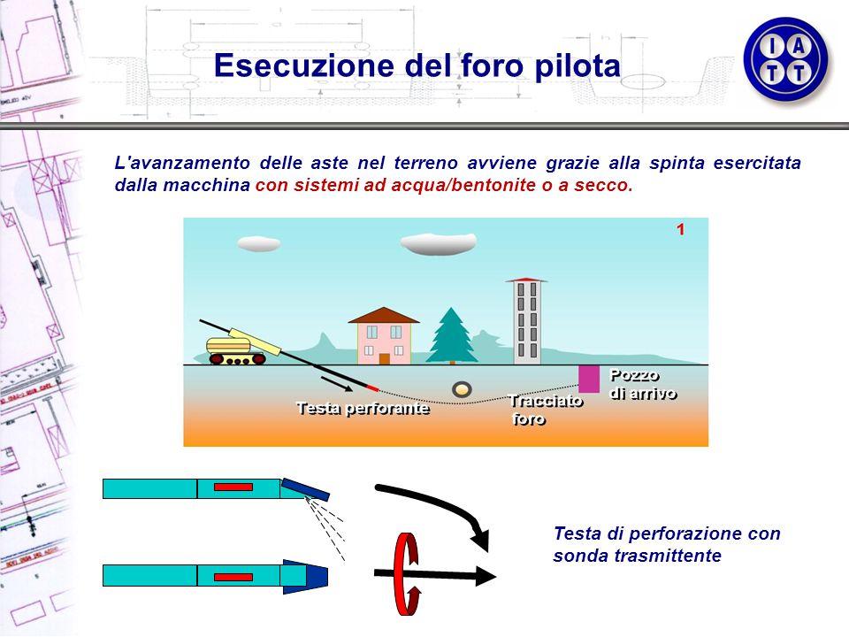 Esecuzione del foro pilota Testa di perforazione con sonda trasmittente L'avanzamento delle aste nel terreno avviene grazie alla spinta esercitata dal