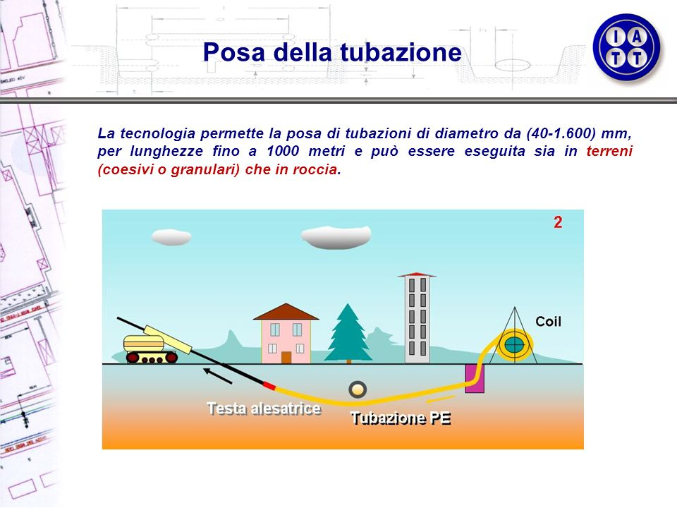 Posa della tubazione La tecnologia permette la posa di tubazioni di diametro da (40-1.600) mm, per lunghezze fino a 1000 metri e può essere eseguita s