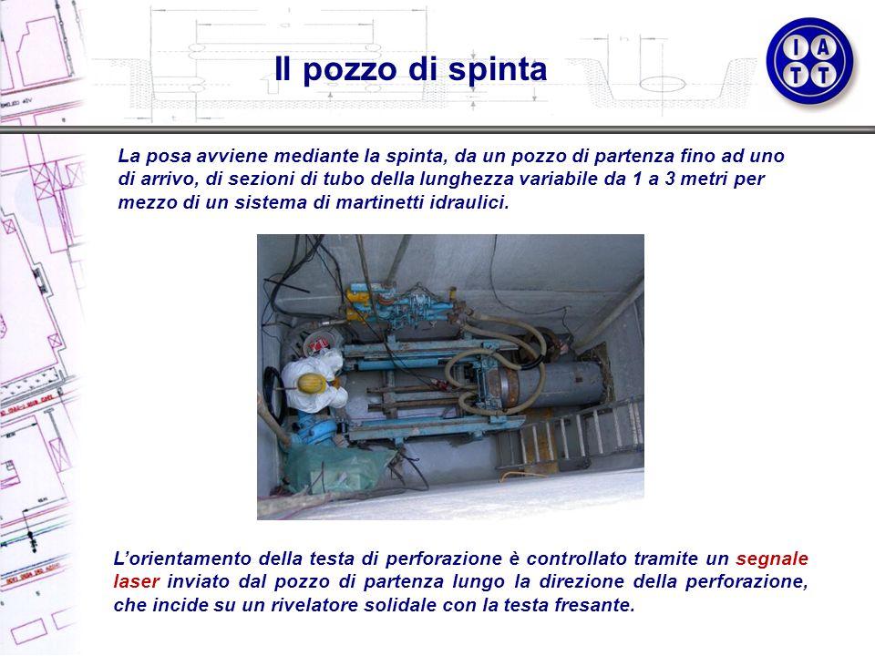 Il pozzo di spinta La posa avviene mediante la spinta, da un pozzo di partenza fino ad uno di arrivo, di sezioni di tubo della lunghezza variabile da